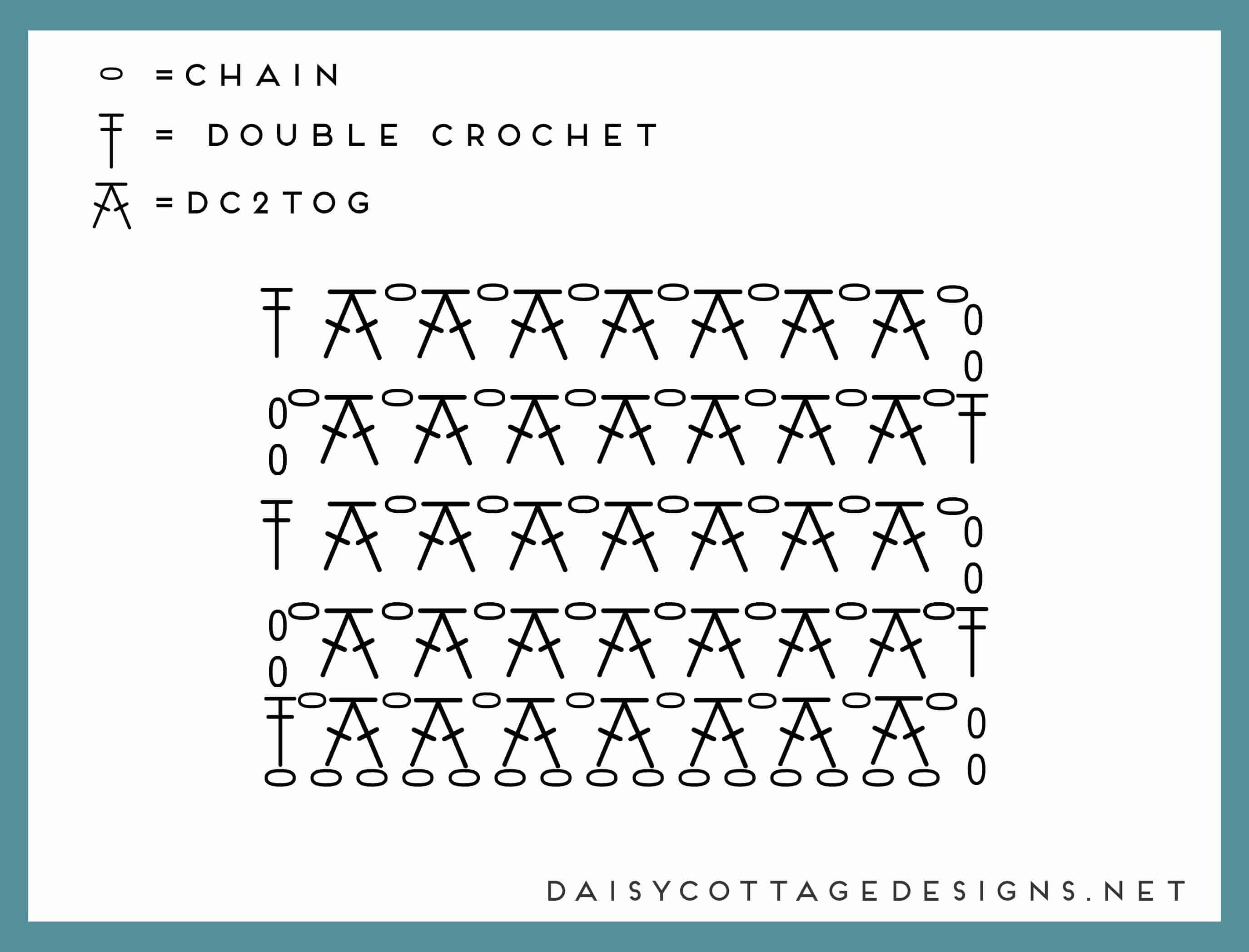 Color Block Blanket Crochet Pattern - Daisy Cottage Designs