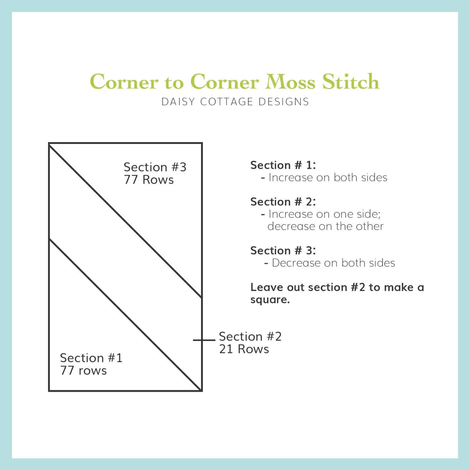 Moss Stitch Crochet Illustration
